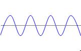 音が小さい-振幅:小
