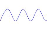 低音-振動数:少